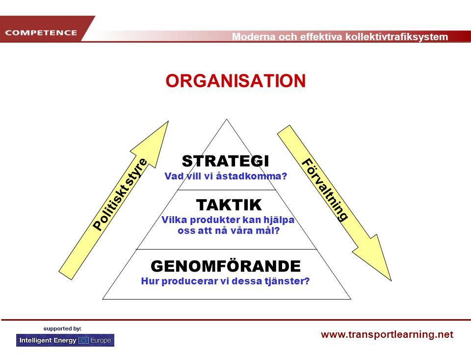 Moderna och effektiva kollektivtrafiksystem www.transportlearning.net ORGANISATION STRATEGI Vad vill vi åstadkomma? TAKTIK Vilka produkter kan hjälpa