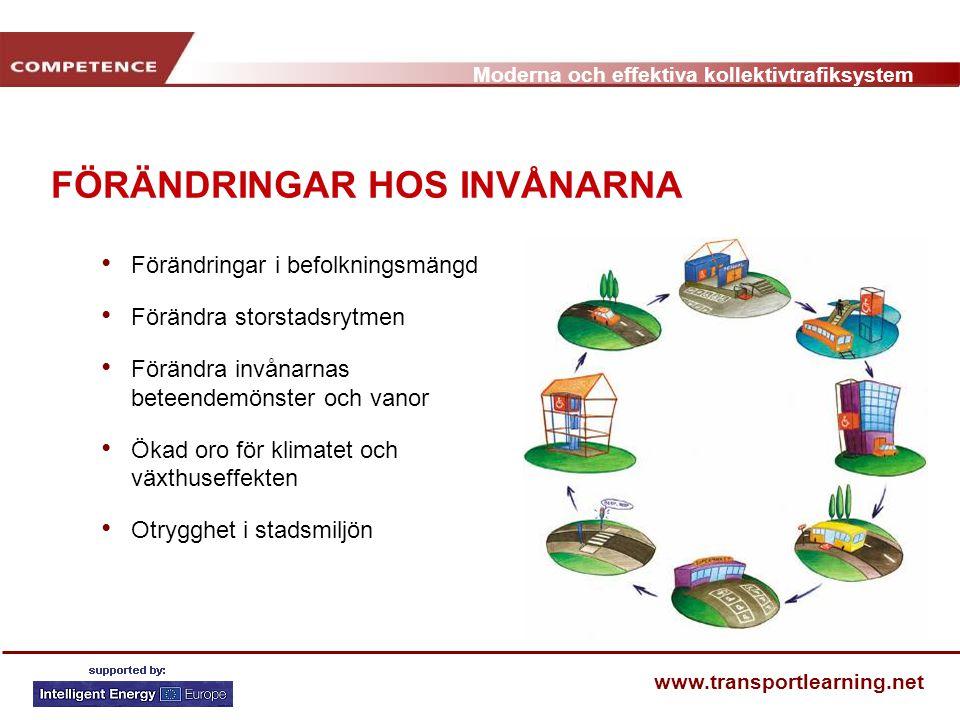 Moderna och effektiva kollektivtrafiksystem www.transportlearning.net FÖRÄNDRINGAR HOS INVÅNARNA Förändringar i befolkningsmängd Förändra storstadsryt