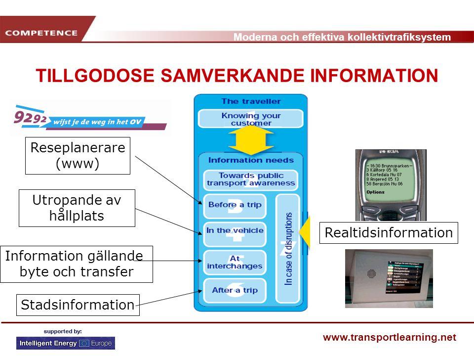 Moderna och effektiva kollektivtrafiksystem www.transportlearning.net TILLGODOSE SAMVERKANDE INFORMATION Reseplanerare (www) Utropande av hållplats In