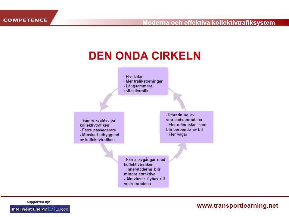 Moderna och effektiva kollektivtrafiksystem www.transportlearning.net DEN ONDA CIRKELN - Utbredning av storstadsområdena - Fler människor som blir ber