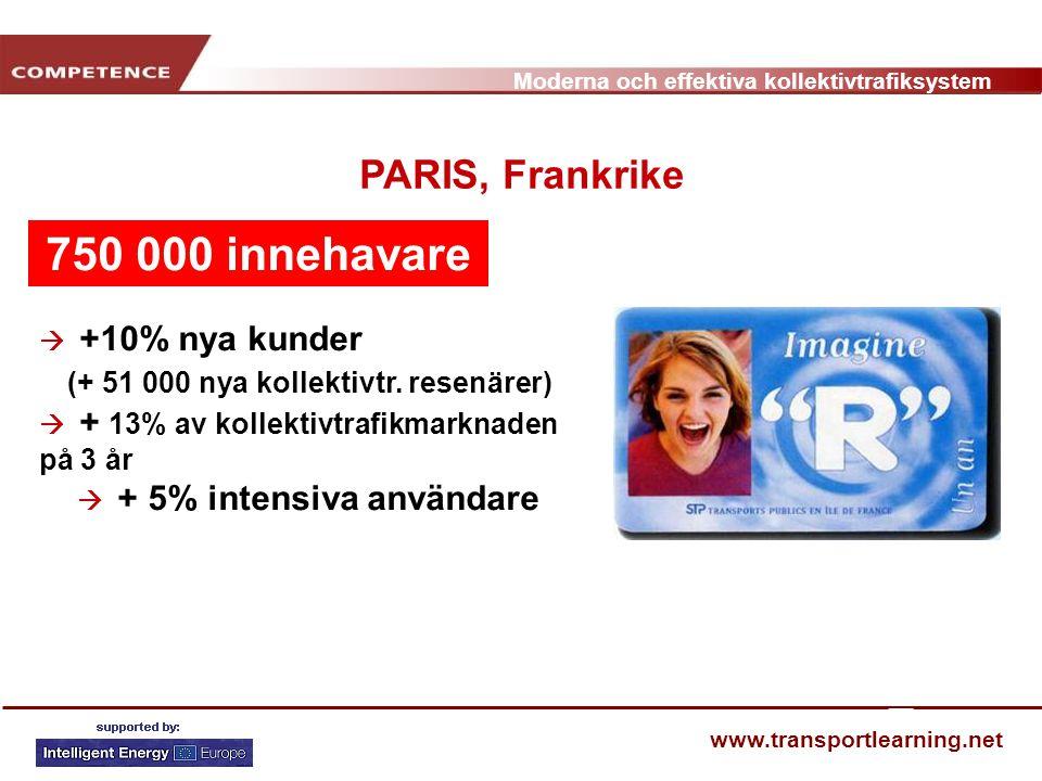 Moderna och effektiva kollektivtrafiksystem www.transportlearning.net =  +10% nya kunder (+ 51 000 nya kollektivtr. resenärer)  + 13% av kollektivtr