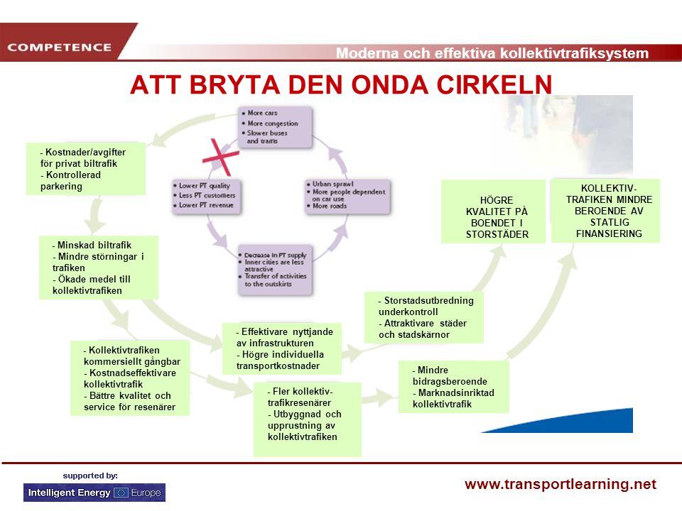 Moderna och effektiva kollektivtrafiksystem www.transportlearning.net - Kostnader/avgifter för privat biltrafik - Kontrollerad parkering - Minskad bil
