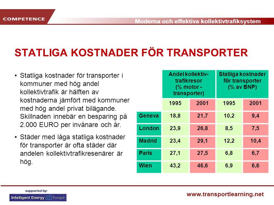 Moderna och effektiva kollektivtrafiksystem www.transportlearning.net STATLIGA KOSTNADER FÖR TRANSPORTER Statliga kostnader för transporter i kommuner