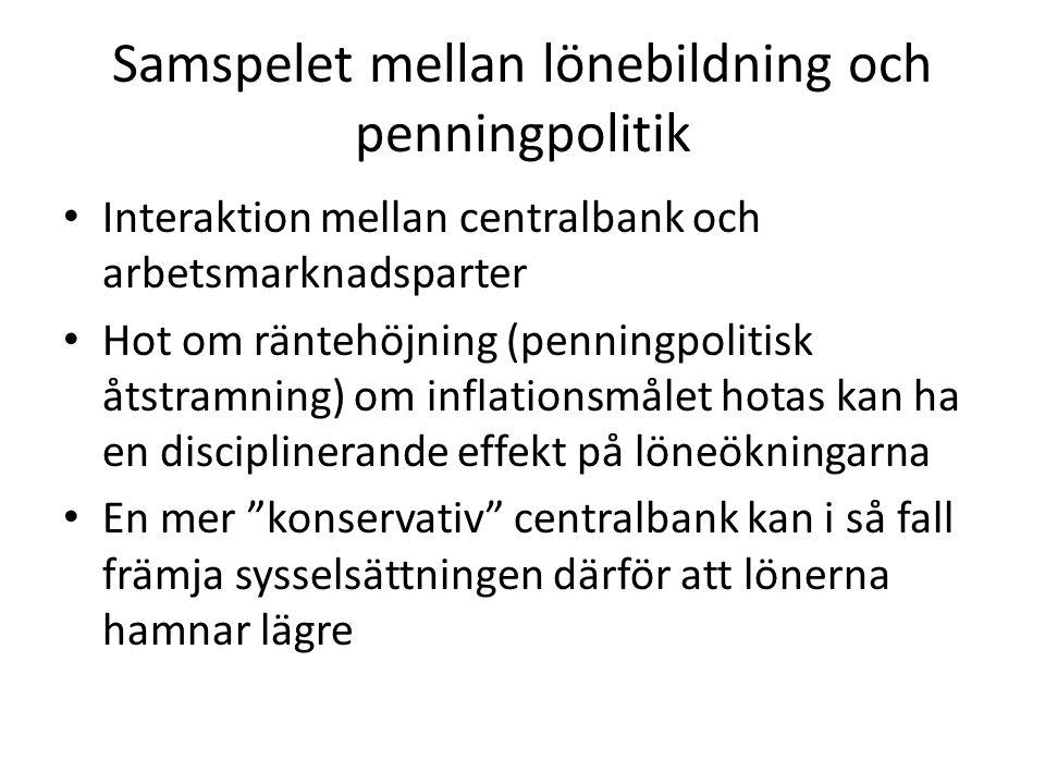 Samspelet mellan lönebildning och penningpolitik Interaktion mellan centralbank och arbetsmarknadsparter Hot om räntehöjning (penningpolitisk åtstramning) om inflationsmålet hotas kan ha en disciplinerande effekt på löneökningarna En mer konservativ centralbank kan i så fall främja sysselsättningen därför att lönerna hamnar lägre