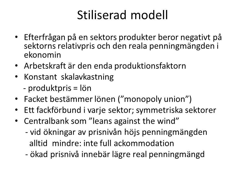 Stiliserad modell Efterfrågan på en sektors produkter beror negativt på sektorns relativpris och den reala penningmängden i ekonomin Arbetskraft är den enda produktionsfaktorn Konstant skalavkastning - produktpris = lön Facket bestämmer lönen ( monopoly union ) Ett fackförbund i varje sektor; symmetriska sektorer Centralbank som leans against the wind - vid ökningar av prisnivån höjs penningmängden alltid mindre: inte full ackommodation - ökad prisnivå innebär lägre real penningmängd