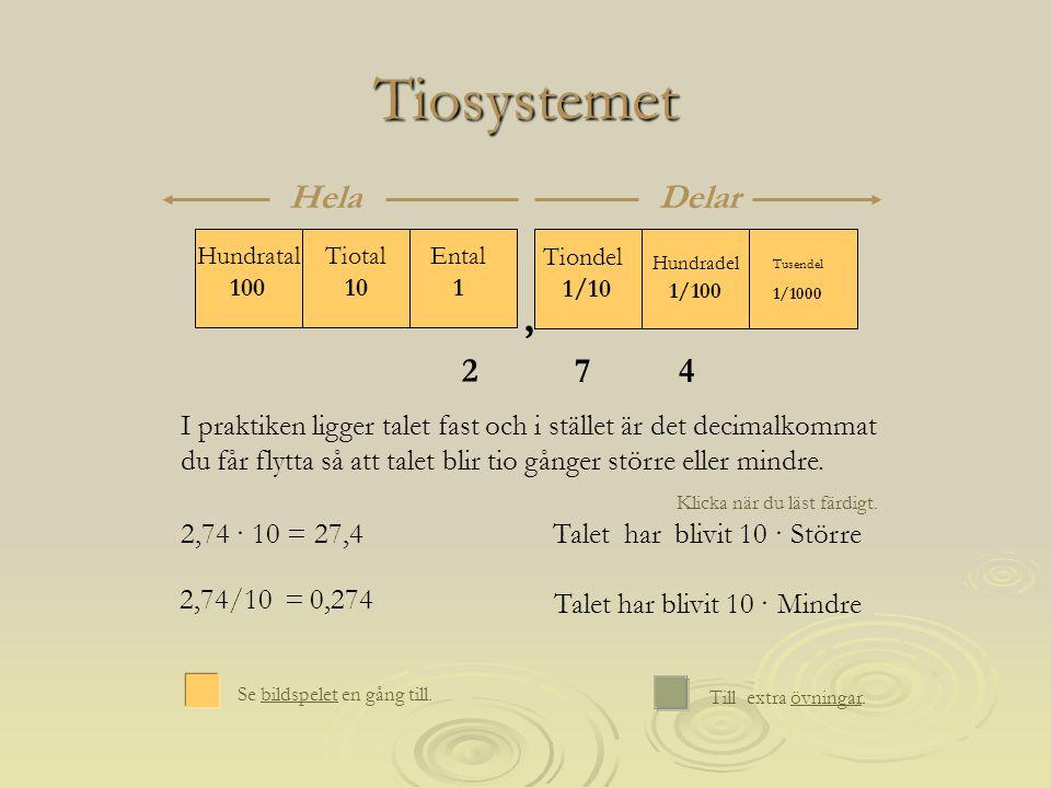 Tiosystemet Hela Ental 1 Tiotal 10 Hundratal 100 Delar Tusendel 1/1000 Hundradel 1/100 Tiondel 1/10, I praktiken ligger talet fast och i stället är de