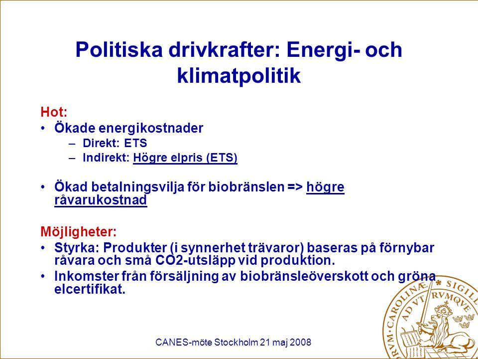 CANES-möte Stockholm 21 maj 2008 Politiska drivkrafter: Energi- och klimatpolitik Hot: Ökade energikostnader –Direkt: ETS –Indirekt: Högre elpris (ETS