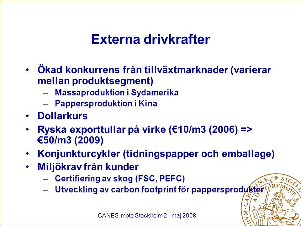 CANES-möte Stockholm 21 maj 2008 Externa drivkrafter Ökad konkurrens från tillväxtmarknader (varierar mellan produktsegment) –Massaproduktion i Sydame