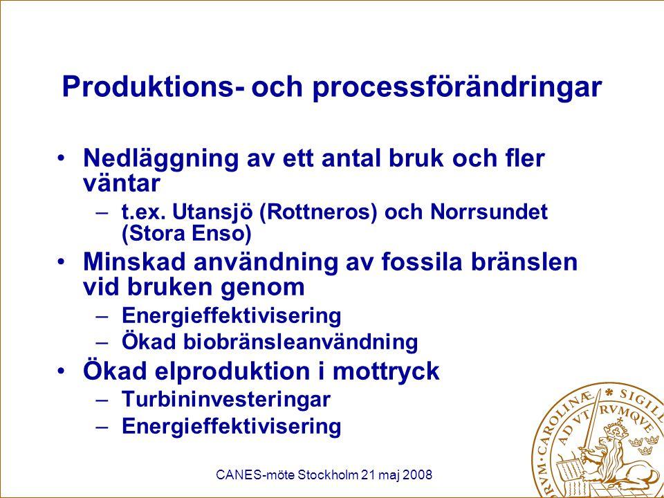 CANES-möte Stockholm 21 maj 2008 Produktions- och processförändringar Nedläggning av ett antal bruk och fler väntar –t.ex. Utansjö (Rottneros) och Nor