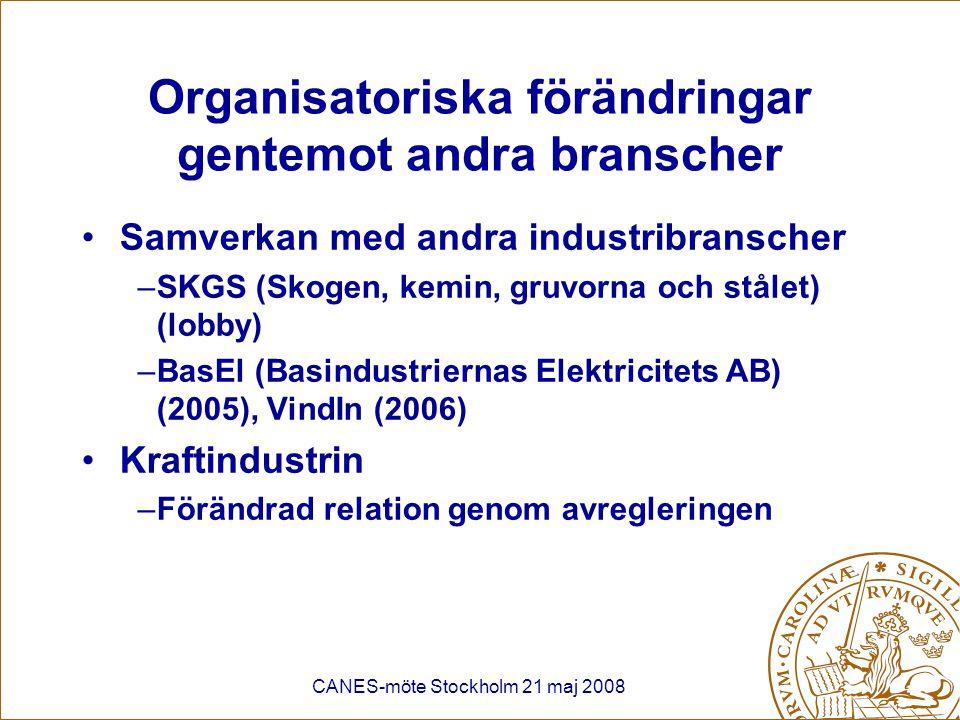 CANES-möte Stockholm 21 maj 2008 Organisatoriska förändringar gentemot andra branscher Samverkan med andra industribranscher –SKGS (Skogen, kemin, gru