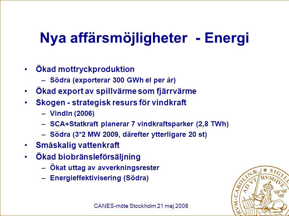 CANES-möte Stockholm 21 maj 2008 Nya affärsmöjligheter - Energi Ökad mottryckproduktion –Södra (exporterar 300 GWh el per år) Ökad export av spillvärm
