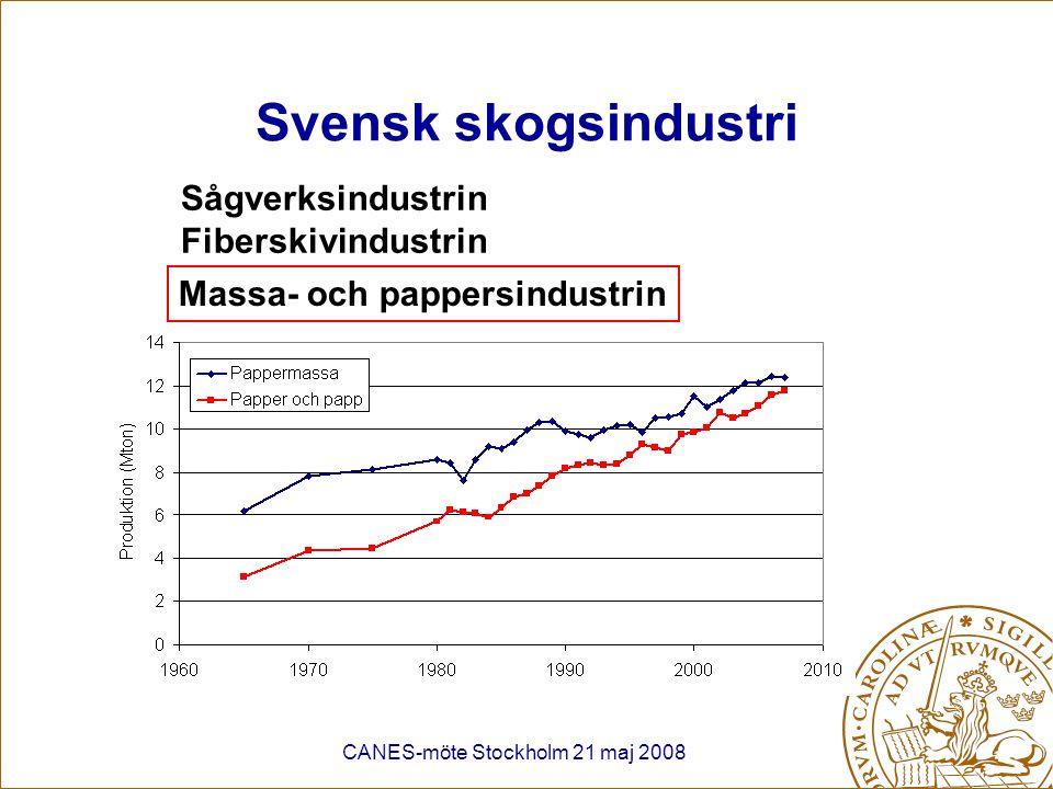 CANES-möte Stockholm 21 maj 2008 Biobränslebaserad elproduktion i skogsindustrin Införande av elcertifikatsystemet