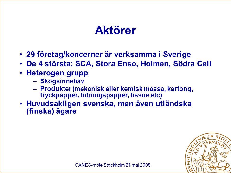 CANES-möte Stockholm 21 maj 2008 Aktörer 29 företag/koncerner är verksamma i Sverige De 4 största: SCA, Stora Enso, Holmen, Södra Cell Heterogen grupp