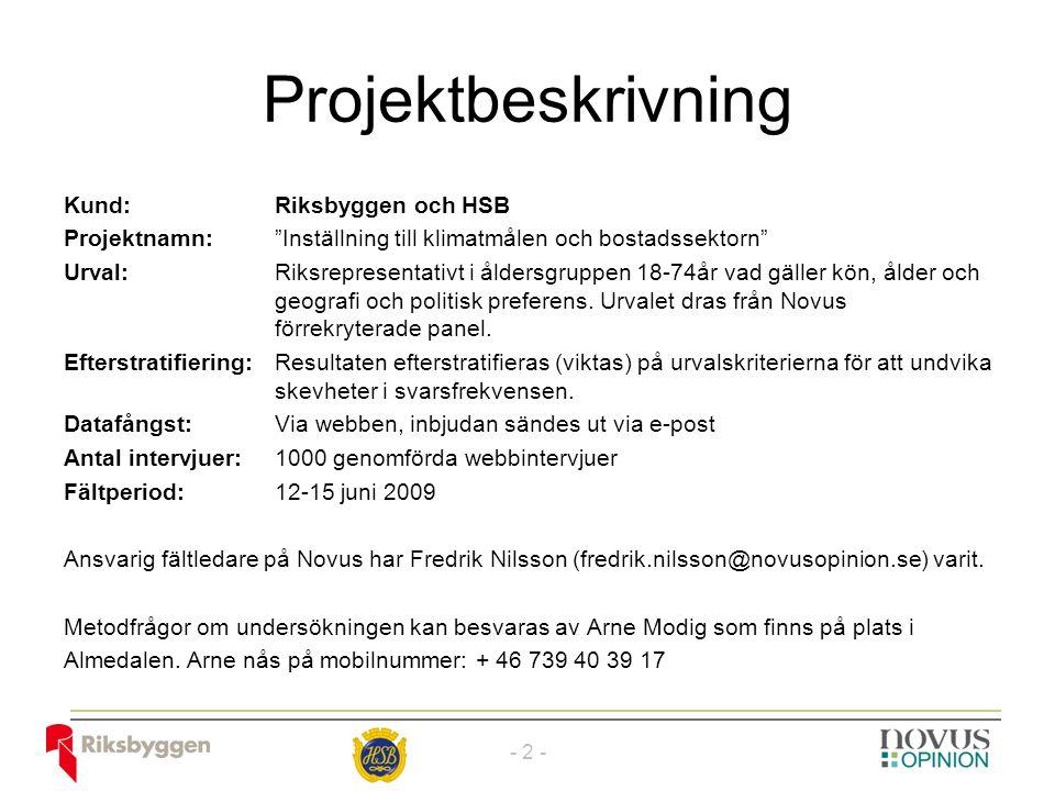Projektbeskrivning Kund: Riksbyggen och HSB Projektnamn: Inställning till klimatmålen och bostadssektorn Urval: Riksrepresentativt i åldersgruppen 18-74år vad gäller kön, ålder och geografi och politisk preferens.