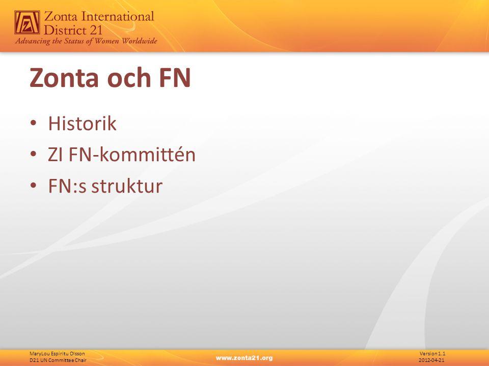 MaryLou Espiritu Olsson Version 1.1 D21 UN Committee Chair 2012-04-21 Zonta och FN Historik ZI FN-kommittén FN:s struktur
