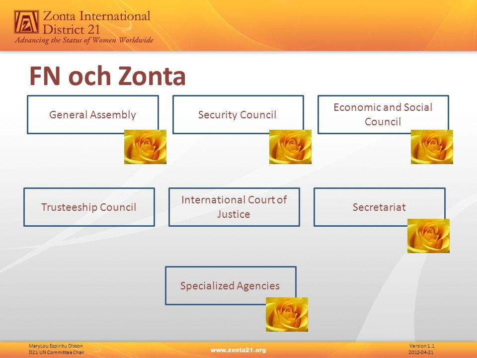 MaryLou Espiritu Olsson Version 1.1 D21 UN Committee Chair 2012-04-21 FN och Zonta Trusteeship Council International Court of Justice Secretariat Spec