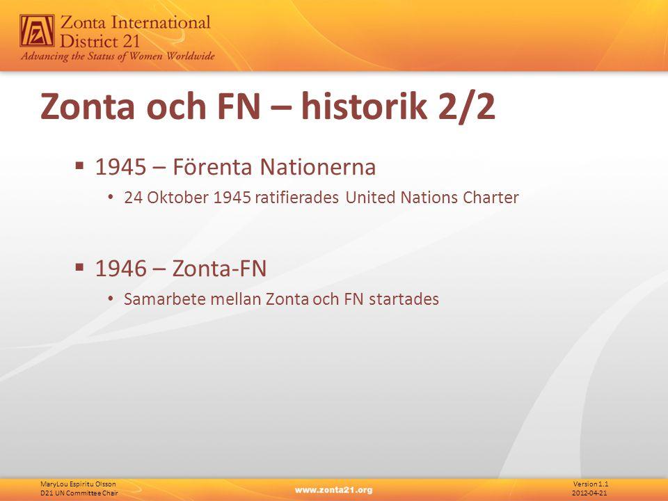 MaryLou Espiritu Olsson Version 1.1 D21 UN Committee Chair 2012-04-21 TACK.