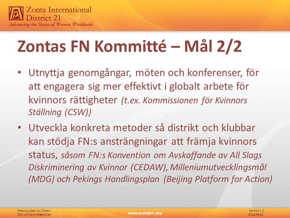 MaryLou Espiritu Olsson Version 1.1 D21 UN Committee Chair 2012-04-21 Zontas FN Kommitté – Mål 2/2 Utnyttja genomgångar, möten och konferenser, för att engagera sig mer effektivt i globalt arbete för kvinnors rättigheter (t.ex.