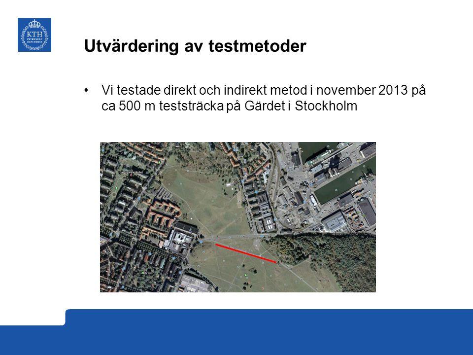 Utvärdering av testmetoder Vi testade direkt och indirekt metod i november 2013 på ca 500 m teststräcka på Gärdet i Stockholm