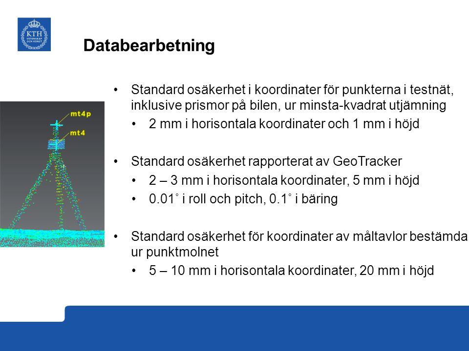 Databearbetning Standard osäkerhet i koordinater för punkterna i testnät, inklusive prismor på bilen, ur minsta-kvadrat utjämning 2 mm i horisontala koordinater och 1 mm i höjd Standard osäkerhet rapporterat av GeoTracker 2 – 3 mm i horisontala koordinater, 5 mm i höjd 0.01˚ i roll och pitch, 0.1˚ i bäring Standard osäkerhet för koordinater av måltavlor bestämda ur punktmolnet 5 – 10 mm i horisontala koordinater, 20 mm i höjd