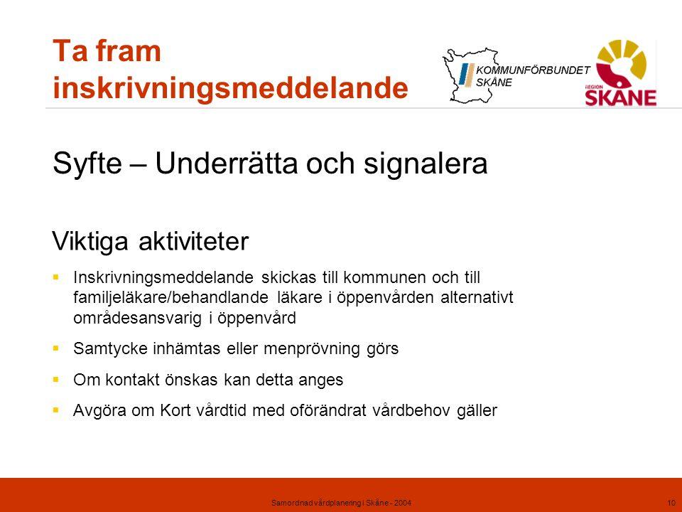 Samordnad vårdplanering i Skåne - 200410 Ta fram inskrivningsmeddelande Syfte – Underrätta och signalera Viktiga aktiviteter  Inskrivningsmeddelande