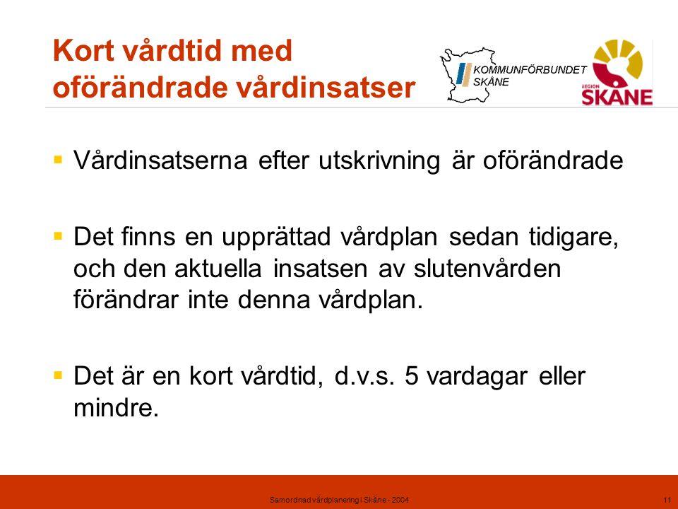 Samordnad vårdplanering i Skåne - 200411 Kort vårdtid med oförändrade vårdinsatser  Vårdinsatserna efter utskrivning är oförändrade  Det finns en up