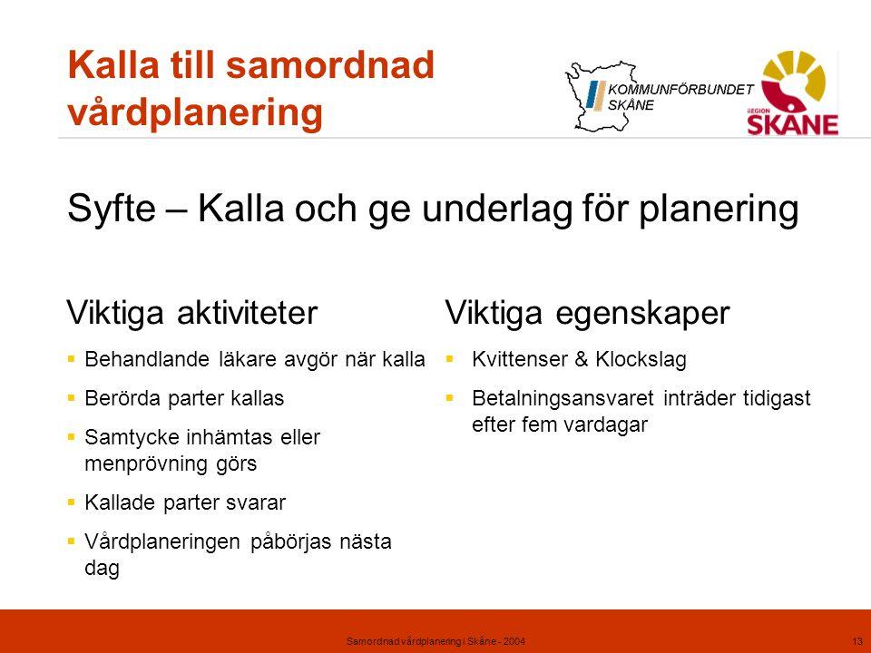 Samordnad vårdplanering i Skåne - 200413 Kalla till samordnad vårdplanering Syfte – Kalla och ge underlag för planering Viktiga aktiviteter  Behandla