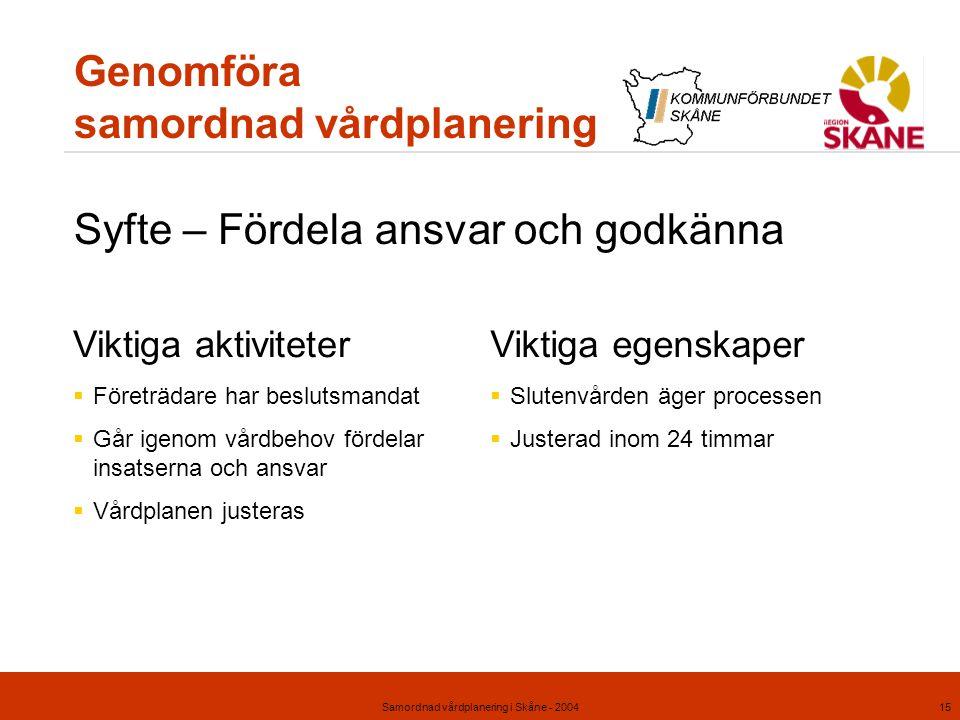 Samordnad vårdplanering i Skåne - 200415 Genomföra samordnad vårdplanering Syfte – Fördela ansvar och godkänna Viktiga aktiviteter  Företrädare har b