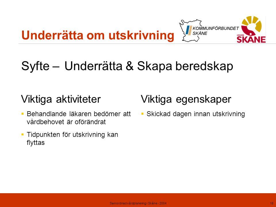 Samordnad vårdplanering i Skåne - 200418 Underrätta om utskrivning Syfte –Underrätta & Skapa beredskap Viktiga aktiviteter  Behandlande läkaren bedöm
