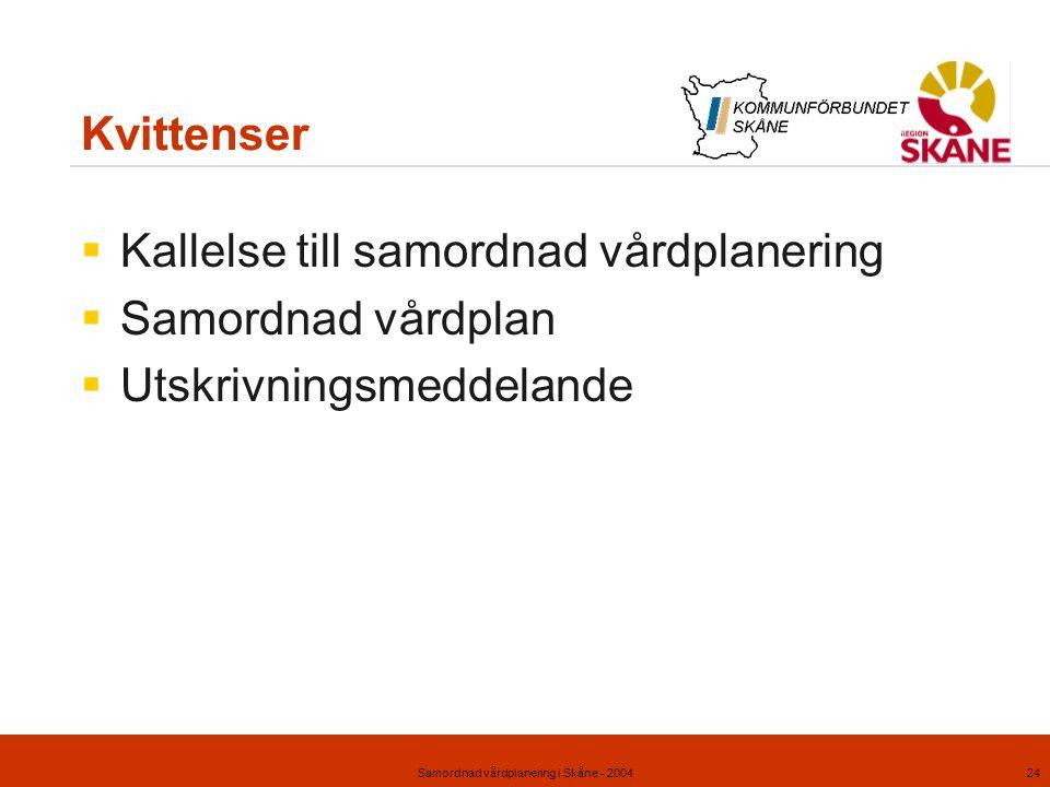 Samordnad vårdplanering i Skåne - 200424 Kvittenser  Kallelse till samordnad vårdplanering  Samordnad vårdplan  Utskrivningsmeddelande