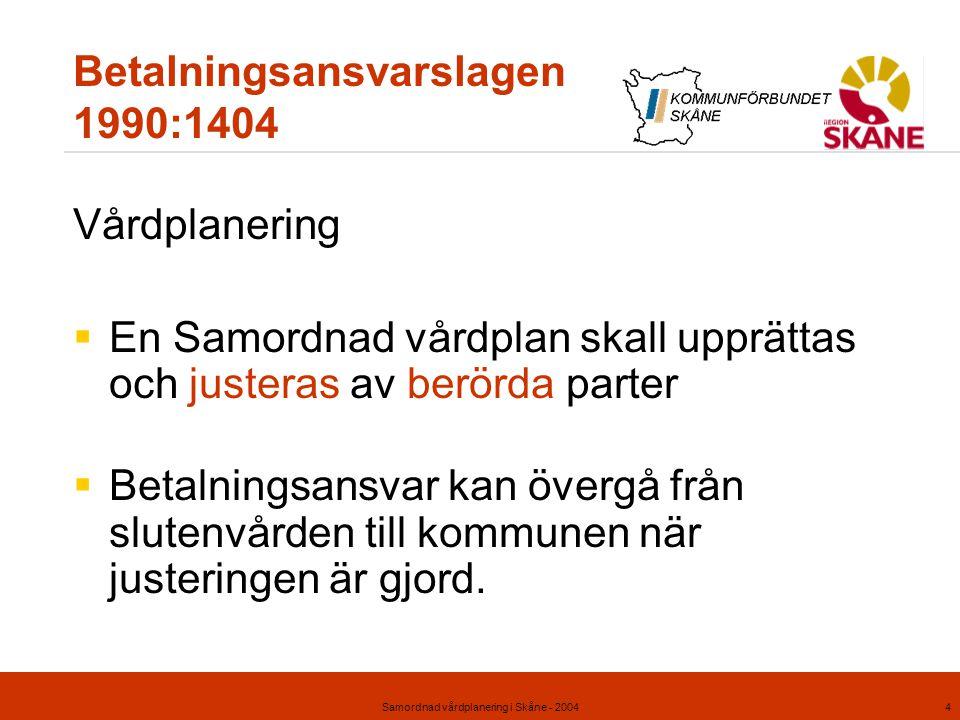 Samordnad vårdplanering i Skåne - 20044 Betalningsansvarslagen 1990:1404 Vårdplanering  En Samordnad vårdplan skall upprättas och justeras av berörda