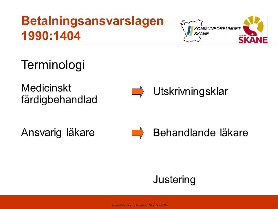 Samordnad vårdplanering i Skåne - 20045 Betalningsansvarslagen 1990:1404 Justering Medicinskt färdigbehandlad Utskrivningsklar Ansvarig läkare Behandl