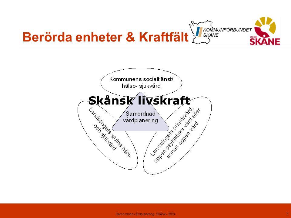 Samordnad vårdplanering i Skåne - 20047 Berörda enheter & Kraftfält Skånsk livskraft