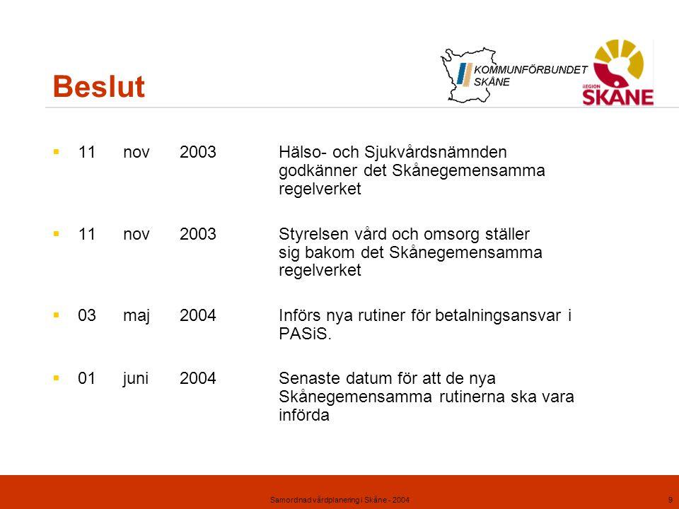 Samordnad vårdplanering i Skåne - 20049 Beslut  11nov2003Hälso- och Sjukvårdsnämnden godkänner det Skånegemensamma regelverket  11nov2003Styrelsen v