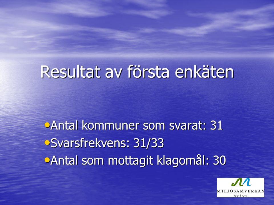 Resultat av första enkäten Antal kommuner som svarat: 31 Antal kommuner som svarat: 31 Svarsfrekvens: 31/33 Svarsfrekvens: 31/33 Antal som mottagit kl