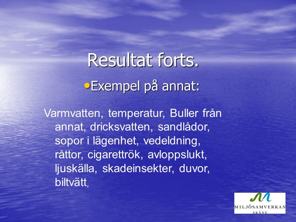 Resultat forts. Exempel på annat: Exempel på annat: Varmvatten, temperatur, Buller från annat, dricksvatten, sandlådor, sopor i lägenhet, vedeldning,