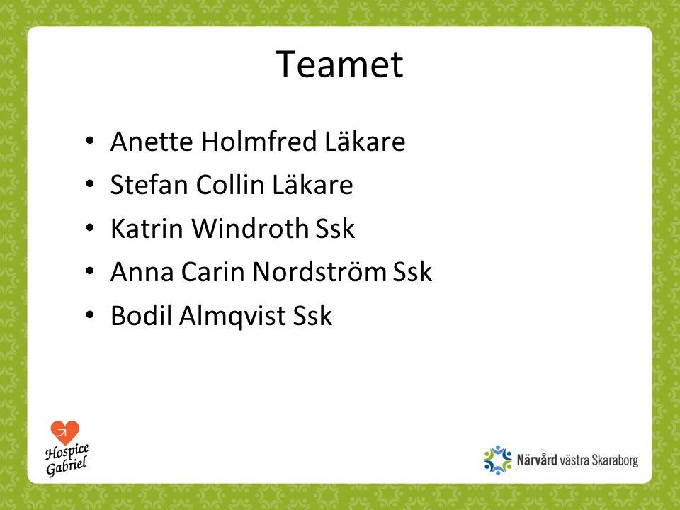 Teamet Anette Holmfred Läkare Stefan Collin Läkare Katrin Windroth Ssk Anna Carin Nordström Ssk Bodil Almqvist Ssk