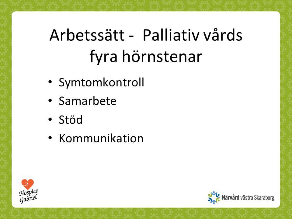 Arbetssätt - Palliativ vårds fyra hörnstenar Symtomkontroll Samarbete Stöd Kommunikation