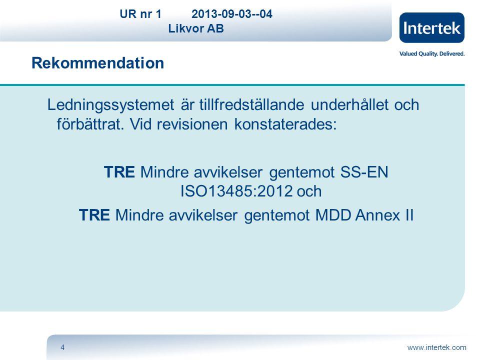 UR nr 12013-09-03--04 Likvor AB www.intertek.com4 Rekommendation Ledningssystemet är tillfredställande underhållet och förbättrat. Vid revisionen kons