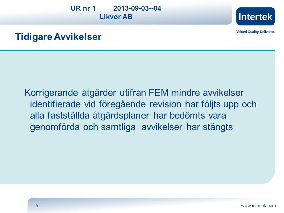 UR nr 12013-09-03--04 Likvor AB www.intertek.com5 Korrigerande åtgärder utifrån FEM mindre avvikelser identifierade vid föregående revision har följts