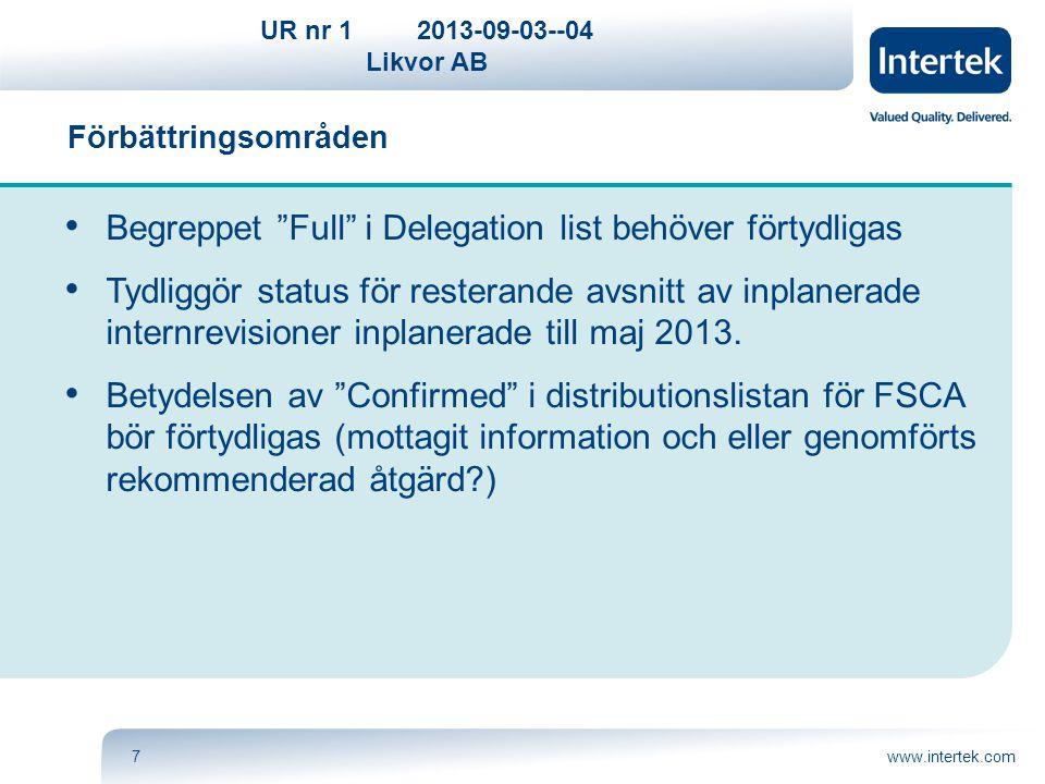 """UR nr 12013-09-03--04 Likvor AB www.intertek.com7 Förbättringsområden Begreppet """"Full"""" i Delegation list behöver förtydligas Tydliggör status för rest"""