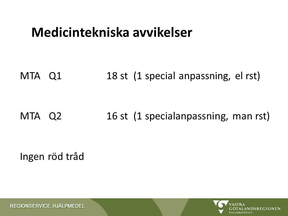 REGIONSERVICE, HJÄLPMEDEL MTAQ1 18 st (1 special anpassning, el rst) MTAQ216 st (1 specialanpassning, man rst) Ingen röd tråd Medicintekniska avvikels