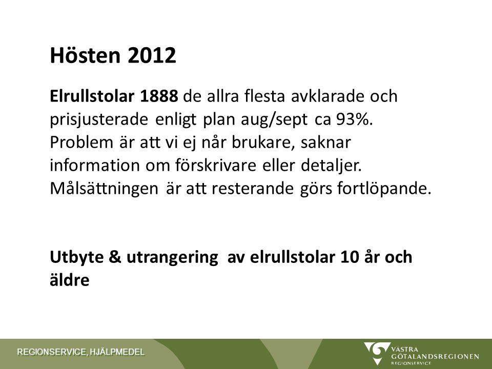 REGIONSERVICE, HJÄLPMEDEL Hösten 2012 Elrullstolar 1888 de allra flesta avklarade och prisjusterade enligt plan aug/sept ca 93%. Problem är att vi ej