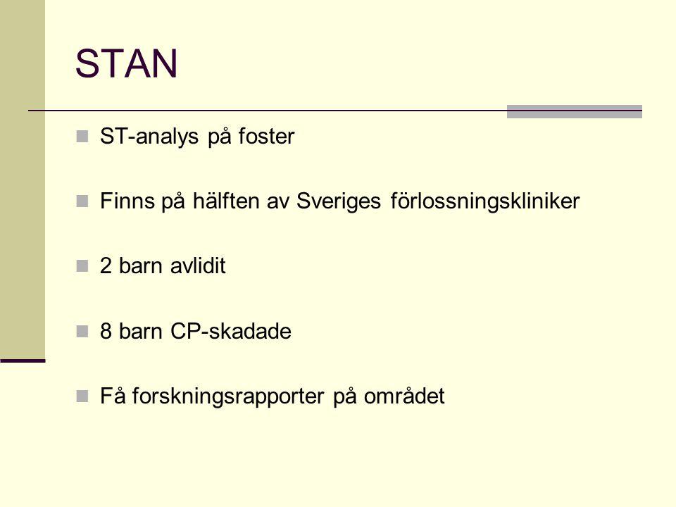 STAN ST-analys på foster Finns på hälften av Sveriges förlossningskliniker 2 barn avlidit 8 barn CP-skadade Få forskningsrapporter på området
