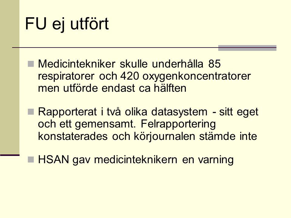 FU ej utfört Medicintekniker skulle underhålla 85 respiratorer och 420 oxygenkoncentratorer men utförde endast ca hälften Rapporterat i två olika datasystem - sitt eget och ett gemensamt.