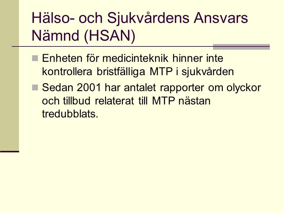 HSAN: Nytt förslag Patienter skall inte få se alla varningar Varje månad ringer c:a 1000 personer och begär uppgifter om en person inom hälso- och sjukvården.