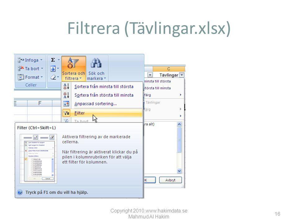 Filtrera (Tävlingar.xlsx) Copyright 2010,www.hakimdata.se Mahmud Al Hakim 16