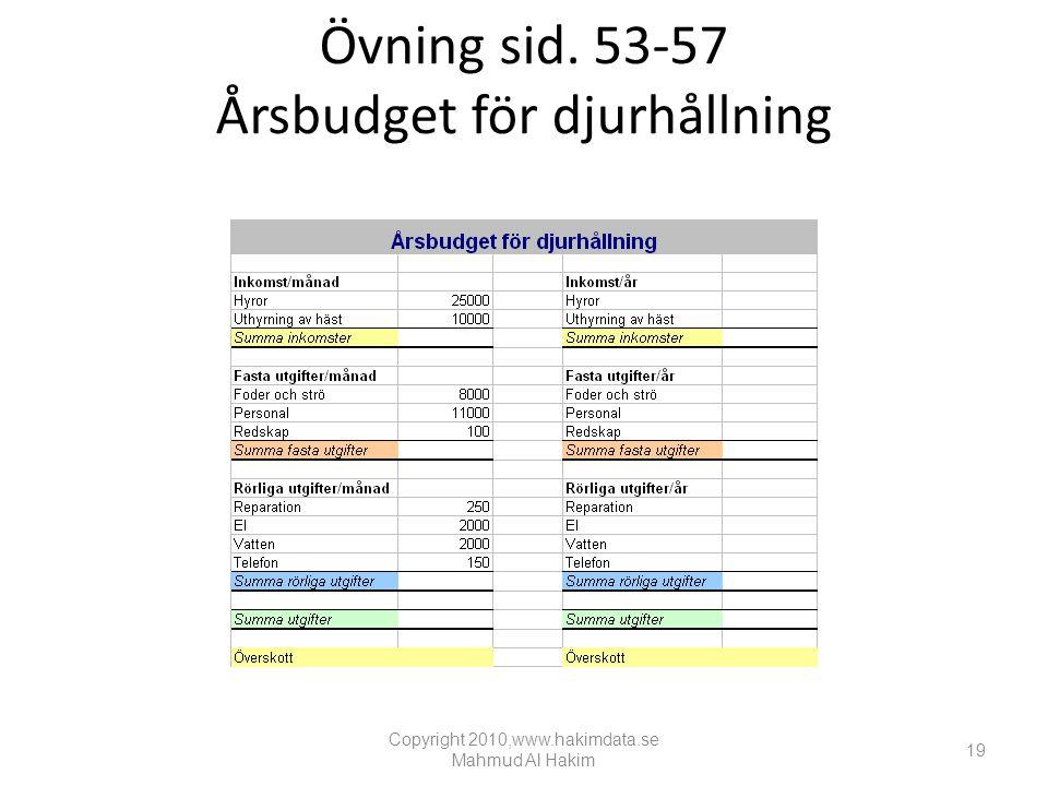 Övning sid. 53-57 Årsbudget för djurhållning Copyright 2010,www.hakimdata.se Mahmud Al Hakim 19