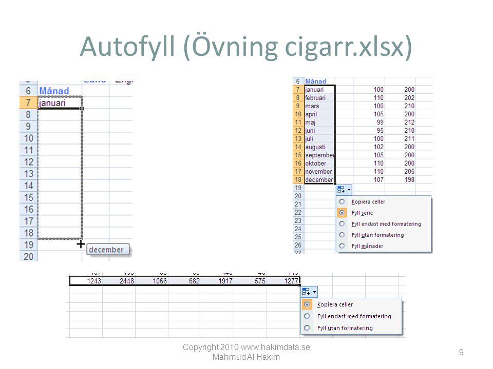 Autofyll (Övning cigarr.xlsx) Copyright 2010,www.hakimdata.se Mahmud Al Hakim 9