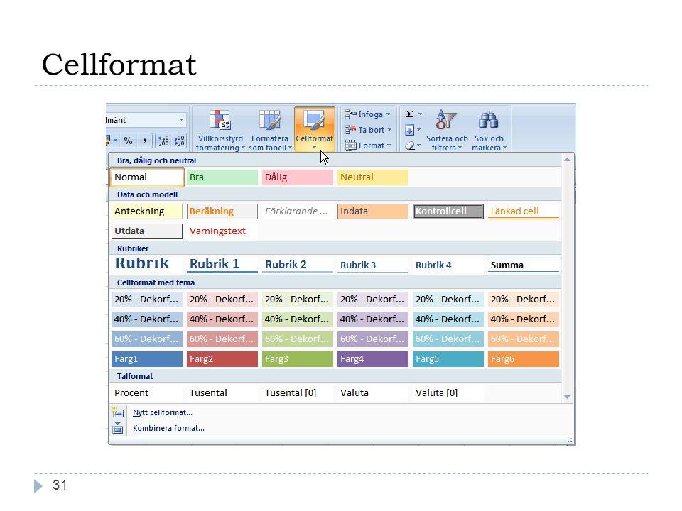 Cellformat Copyright, www.hakimdata.se, Mahmud Al Hakim, mahmud@hakimdata.se, 2008 31